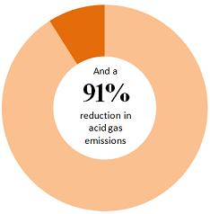 air emissions management stat