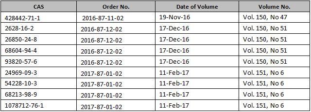 Reg Updates Feb 2017 2.jpg