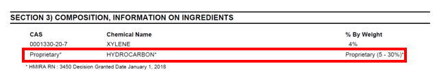 HMIRA Registry Number example on a hazardous chemical product