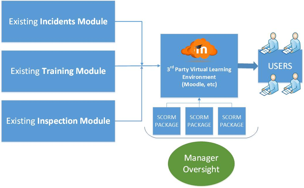 LMS layout diagram jpg.jpg