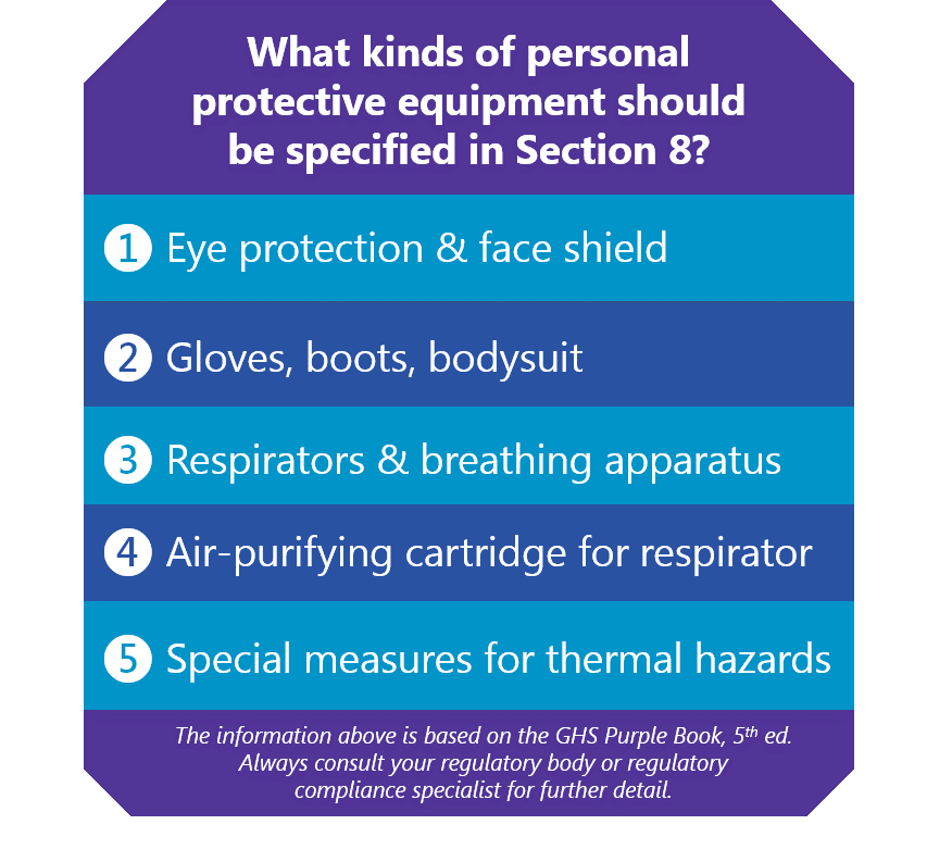 SDS Section 8 Personal Protective Equipment (PPE) examples