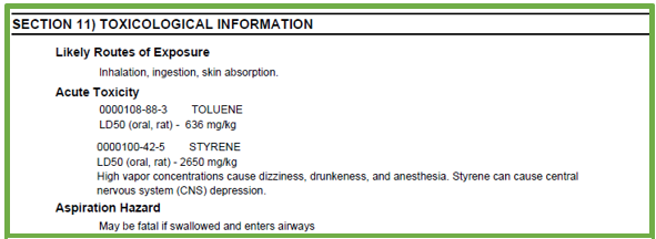 SDS Section 11 Toxicological Exposure Routes Example